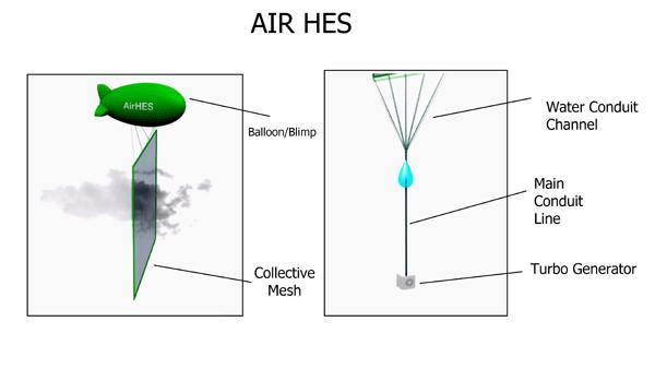 20140818053526-AIRHES1